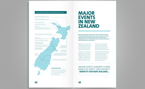 New Zealand Major Events